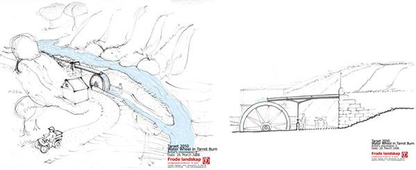 Drawings for Water Wheel in Tarret Burn
